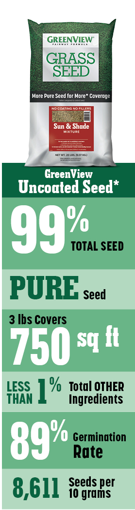 GreenView uncoated Grass Seed is 99% total seed